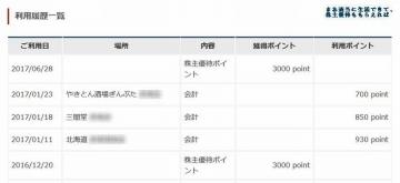 カッパ・クリエイト ポイント 履歴 201703