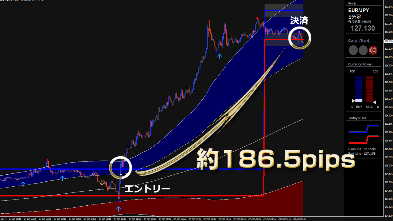 06-28eurjpy17.png