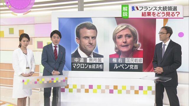 フランス 選挙1