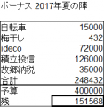 170625 bonus