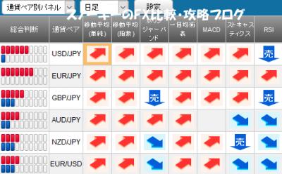 20170514さきよみLIONチャートシグナルパネル