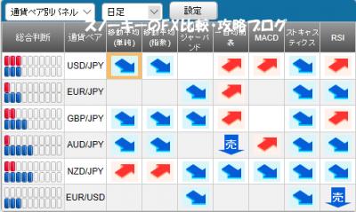 20170527さきよみLIONチャートシグナルパネル