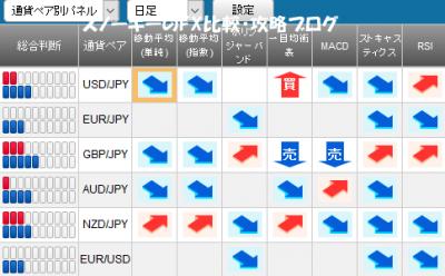 20170603さきよみLIONチャートシグナルパネル