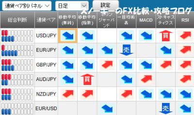 20170610さきよみLIONチャートシグナルパネル