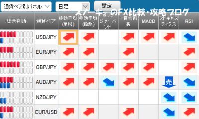 20170708さきよみLIONチャートシグナルパネル