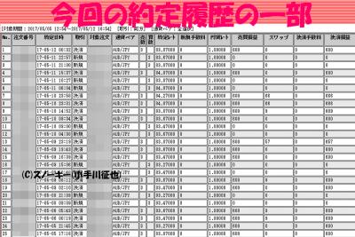 20170512トラッキングトレード検証約定履歴