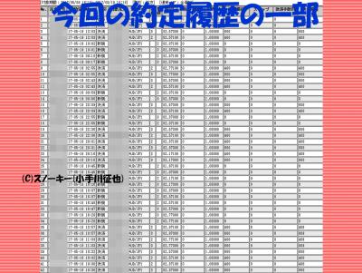 20170519ループ・イフダン検証約定履歴