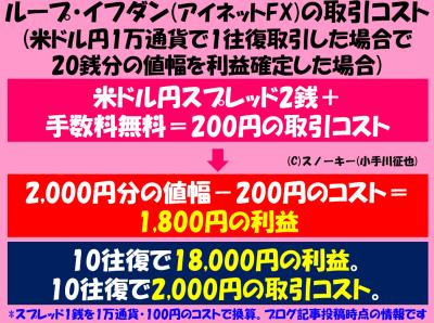 ループ・イフダンの取引コスト1万通貨版2017