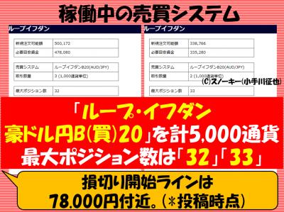 20170526ループ・イフダン検証豪ドル円ロング