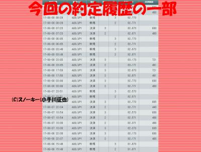 20170609ループ・イフダン検証約定履歴