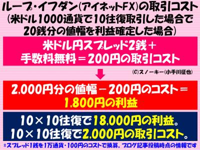 ループ・イフダンの取引コスト1,000通貨版2017改