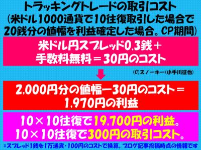 トラッキングトレードの取引コスト1000通貨版2017CP期間中改