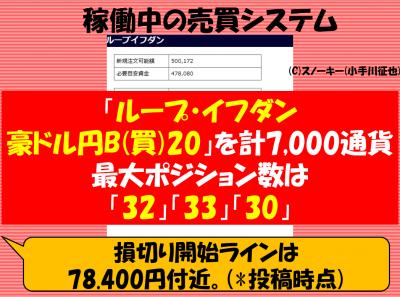 20170623ループ・イフダン検証豪ドル円ロング