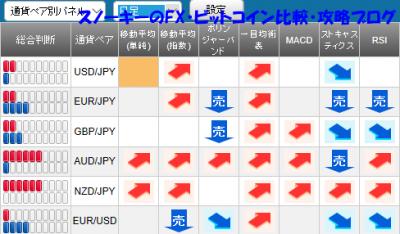 20180929さきよみLIONチャートシグナルパネル