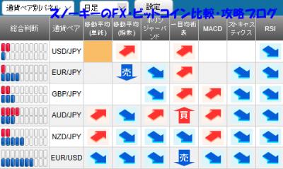 20181006さきよみLIONチャートシグナルパネル