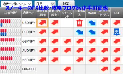 20181110さきよみLIONチャートシグナルパネル