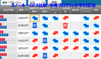 20181124さきよみLIONチャートシグナルパネル