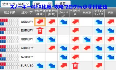 20181201さきよみLIONチャートシグナルパネル