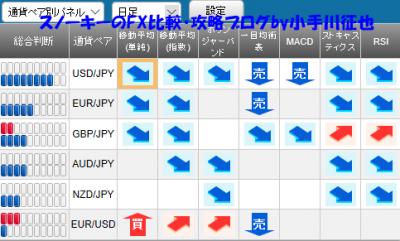 20181208さきよみLIONチャートシグナルパネル
