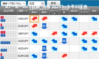20181215さきよみLIONチャートシグナルパネル