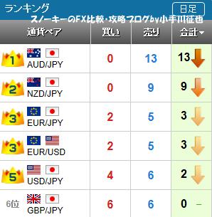 20181215さきよみLIONチャートランキング