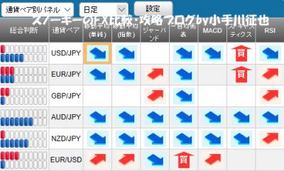 20181229さきよみLIONチャート検証シグナルパネル