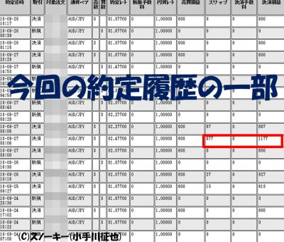20180928ループイフダン検証約定履歴