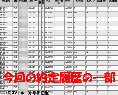 20181005ループイフダン検証約定履歴