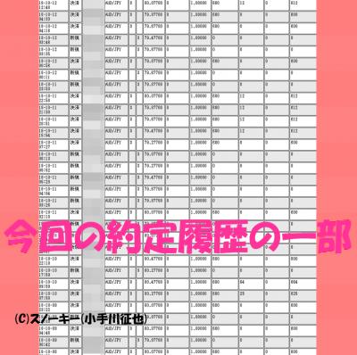 20181012ループイフダン検証約定履歴