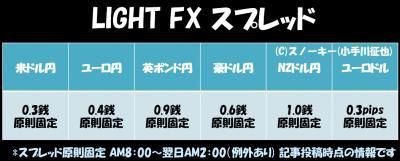 LIGHT FXスプレッド