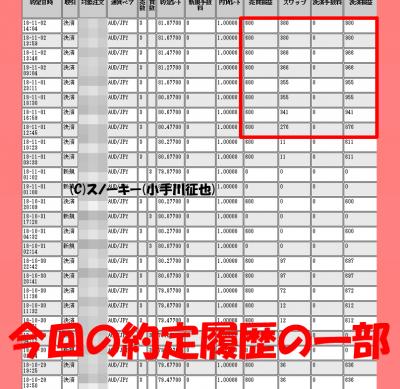 20181102ループイフダン検証約定履歴