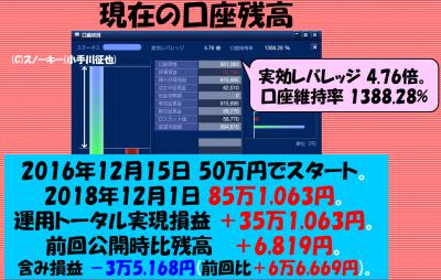 20181201トラッキングトレード検証口座残高2