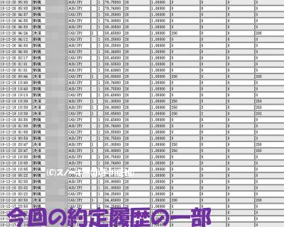 20181222トラッキングトレード検証約定履歴2