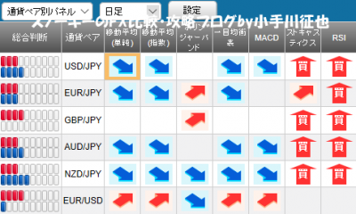 20190105さきよみLIONチャート検証シグナルパネル