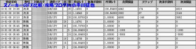 20190108FXブロードネット約定履歴+6,507円