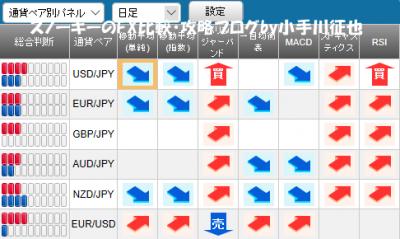 20190112さきよみLIONチャート検証シグナルパネル