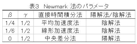 newmark2_fig1_3.jpg