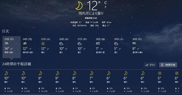 今週の天気予報_S-size