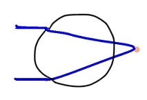 屈折の状態 (2)