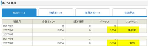 ボーナスポイント3334pt×2