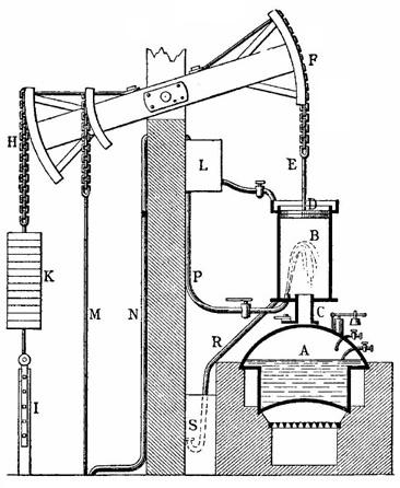 Newcomens_Dampfmaschine_aus_Meyers_1890.png
