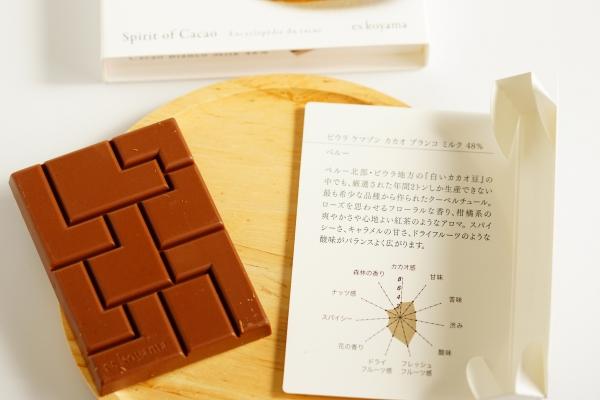 【PATISSIER eS KOYAMA】ピウラ・ケマゾン・カカオブランコミルク48%【Spirit of Cacao】