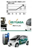GSユアサ リチウムイオンバッテリー