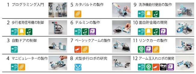 学研もののしくみ研究室のデベロッパーコースで作成するロボット