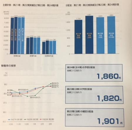 日本賃貸住宅投資法人_2017③