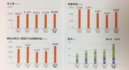 朝日放送_2017②