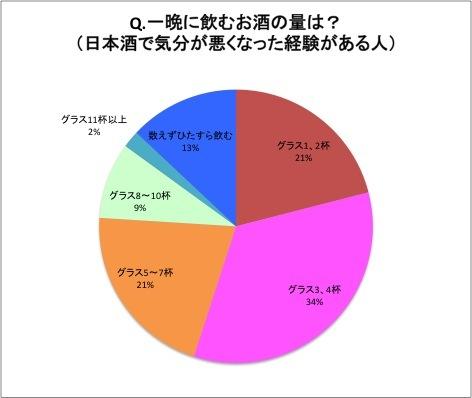 sake05-graph05.jpg