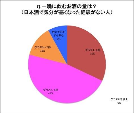 sake05-graph06.jpg