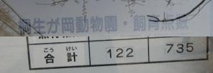 桐生動物3-1