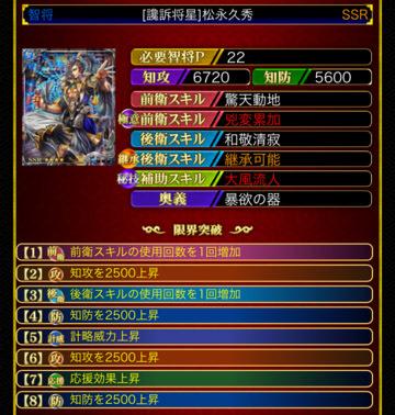 松永久秀22 8凸